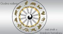 Kineski horoskop za decembar 2015. godine